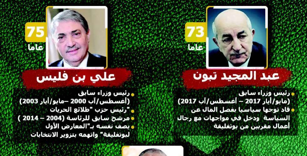 الجزائر .. تقرر مصيرها  الخميس المقبل