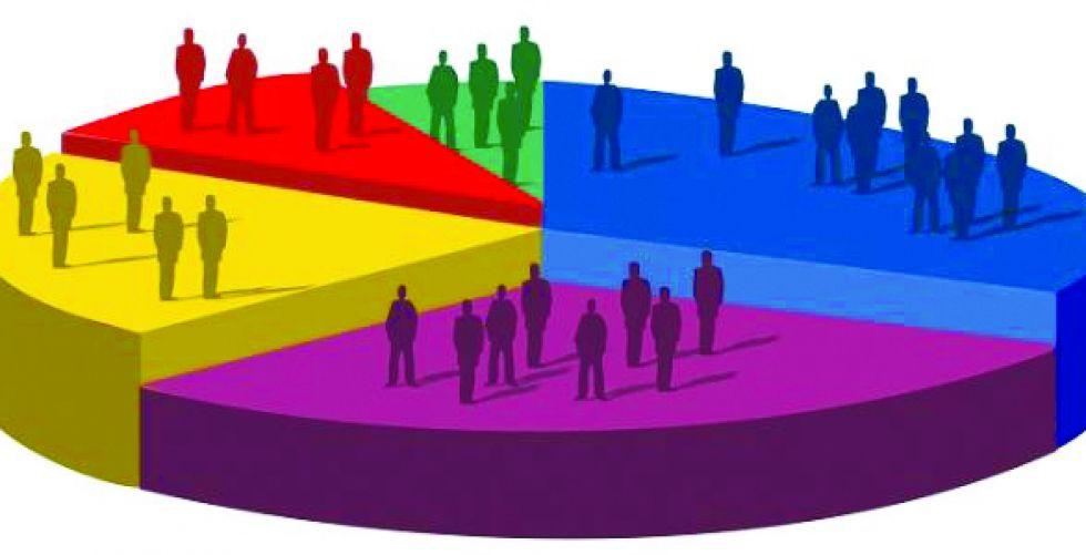 الواقع الخدمي والاكتظاظ السكاني