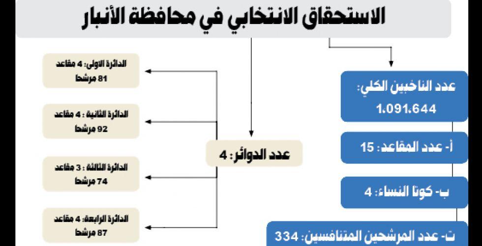 50 ألف عراقي لمراقبة الانتخابات و{المشتركة} تؤكد جهوزيتها