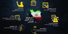 اليوم .. وكالة الطاقة الذرية الدولية بضيافة طهران