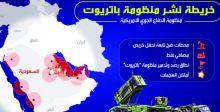 تحذير أممي من كارثة حرب شاملة في الخليج