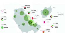 الحرس الثوري الإيراني يضرب قواعد عسكرية أميركية في العراق